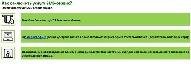 Как отключить или подключить СМС-оповещение РоссельхозБанка через телефон