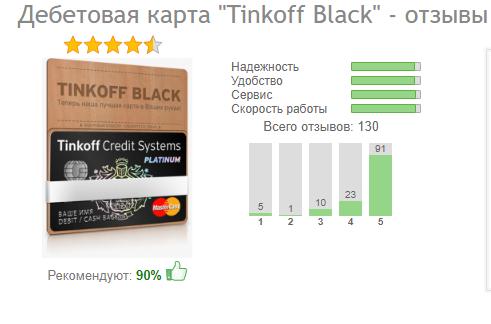 Как выбрать категории кэшбэк в Тинькофф, условия карты
