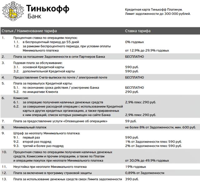 Как перевыпустить карту Тинькофф, если заканчивается срок действия