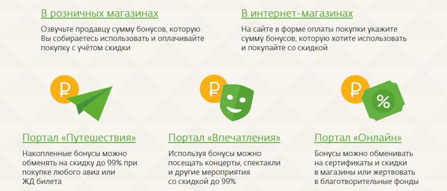 Как оплатить авиабилет или билеты РЖД бонусами «Спасибо» от Сбербанка