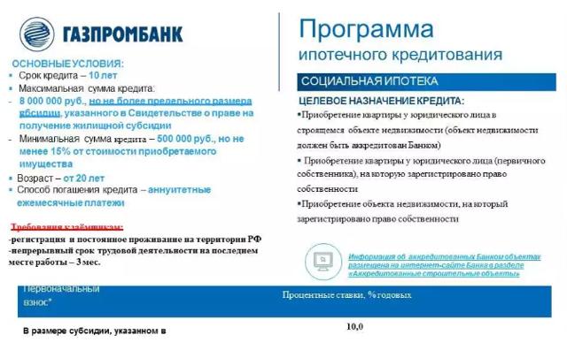 Документы для оформления ипотеки в Газпромбанке