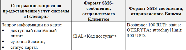 Как отключить СМС-оповещение Газпромбанка