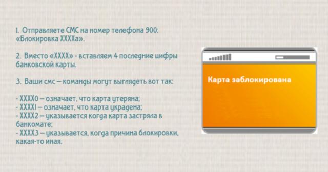 Как заблокировать или разблокировать карту Уралсиб, как активировать карту