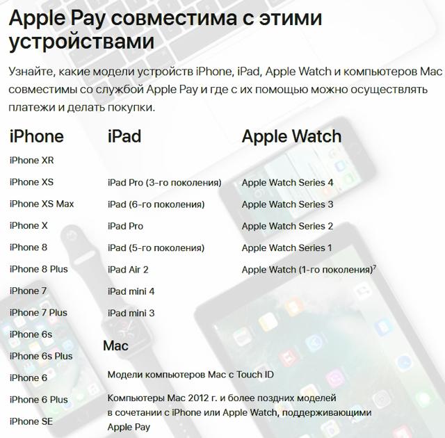Как оплачивать телефоном Айфон вместо карты Сбербанка