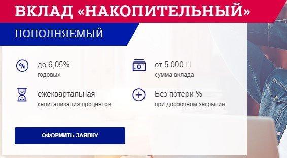 Как закрыть счет или вклад в Почта Банке