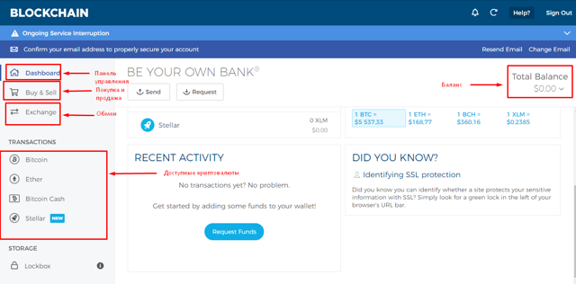 Как вывести деньги с Блокчейна на карту Сбербанка