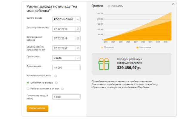 Как снять деньги со счета несовершеннолетнего ребенка в Сбербанке