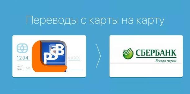 Как перевести деньги с карты Промсвязьбанка на карту Сбербанка