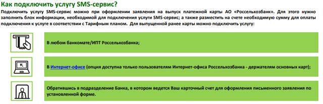 Как узнать остаток по кредиту РоссельхозБанка через интернет
