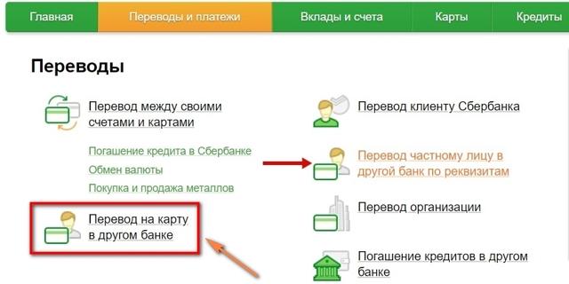 Как перевести деньги с РНКБ на Сбербанк