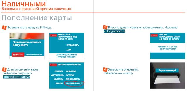 Как пополнить карту МТС Банка, пополнение без комиссии