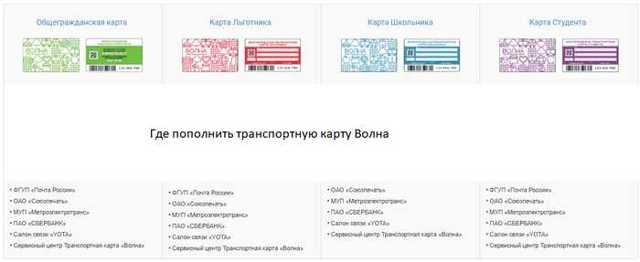 Как пополнить карту «Волна» Волгоград через Сбербанк Онлайн