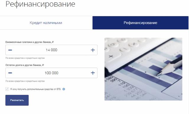 Какие документы нужны для рефинансирования кредита в ВТБ Банке