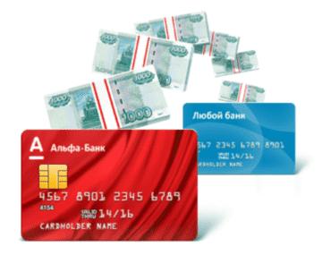 Как перевести деньги с карты на карту Альфа-Банка