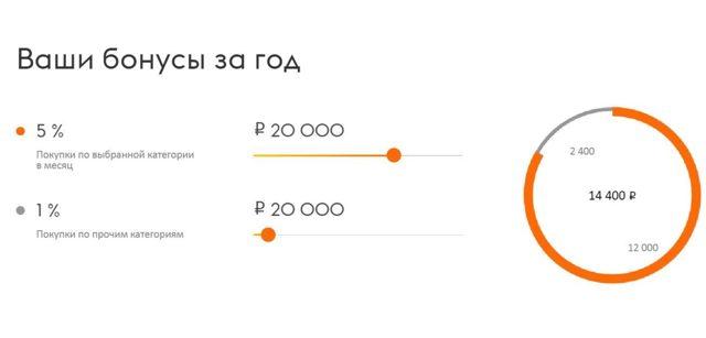 Как потратить бонусы Бинбанка, узнать сколько в наличии