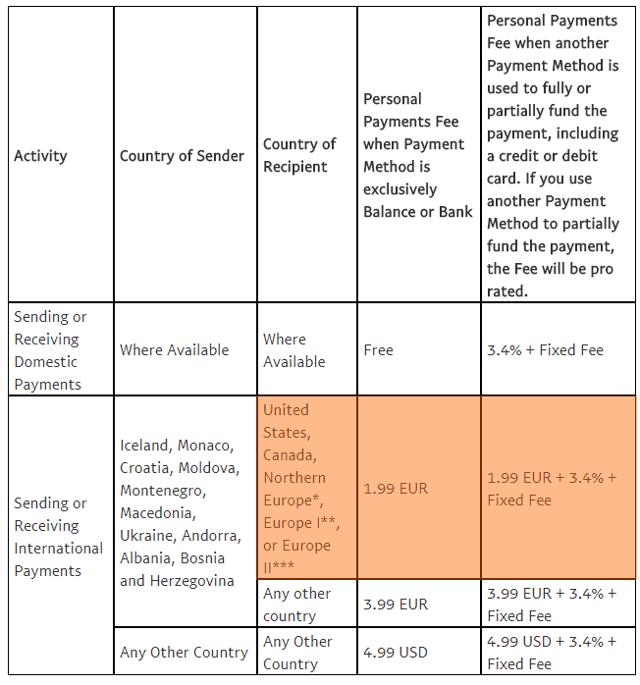Как перевести деньги с Украины в Россию на карту Сбербанка